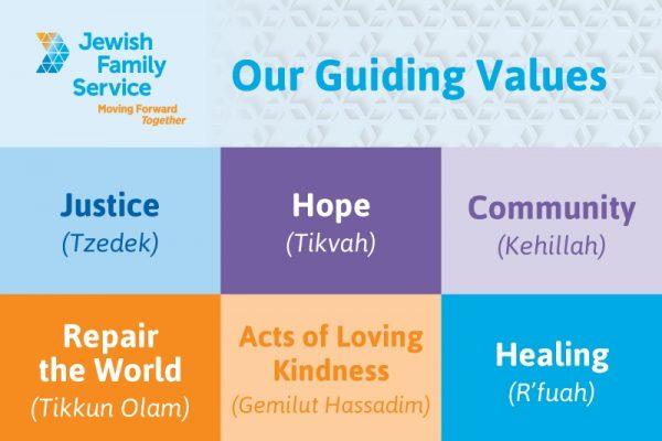jewish-values-graphic-new